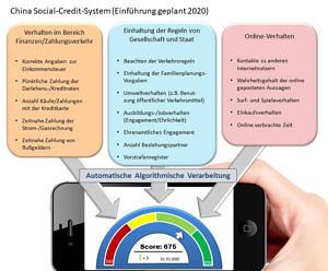 China-Social-Credit-System1