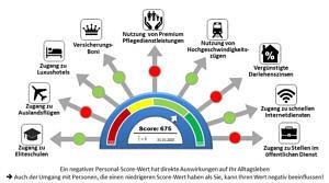 China-Social-Credit-System2